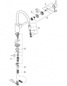 GROHE, Смеситель для кухни Grohe Concetto 32663